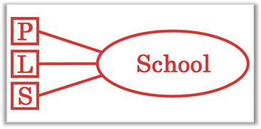 PLS-School